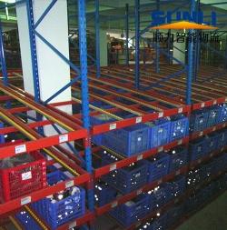 自动化立体仓库流利架